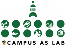 Campus as Lab